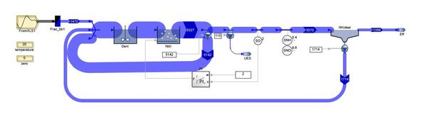 Wasserflüsse im Prozess